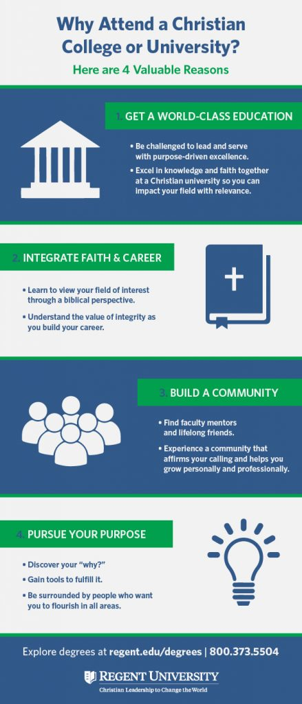 Why attend a Christian college or university: Infographic by Regent University, Virginia Beach.