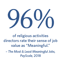 96% of religious activities directors rate their sense of job value as 'Meaningful.' The Most & Least Meaningful Jobs, PayScale, 2018.