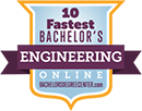 Regent University Ranked #8 on Top 10 Fastest Online Engineering Degree Bachelor's Programs for 2020 by Bachelors Degree Center.