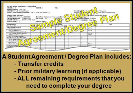 Sample student agreement/degree plan.