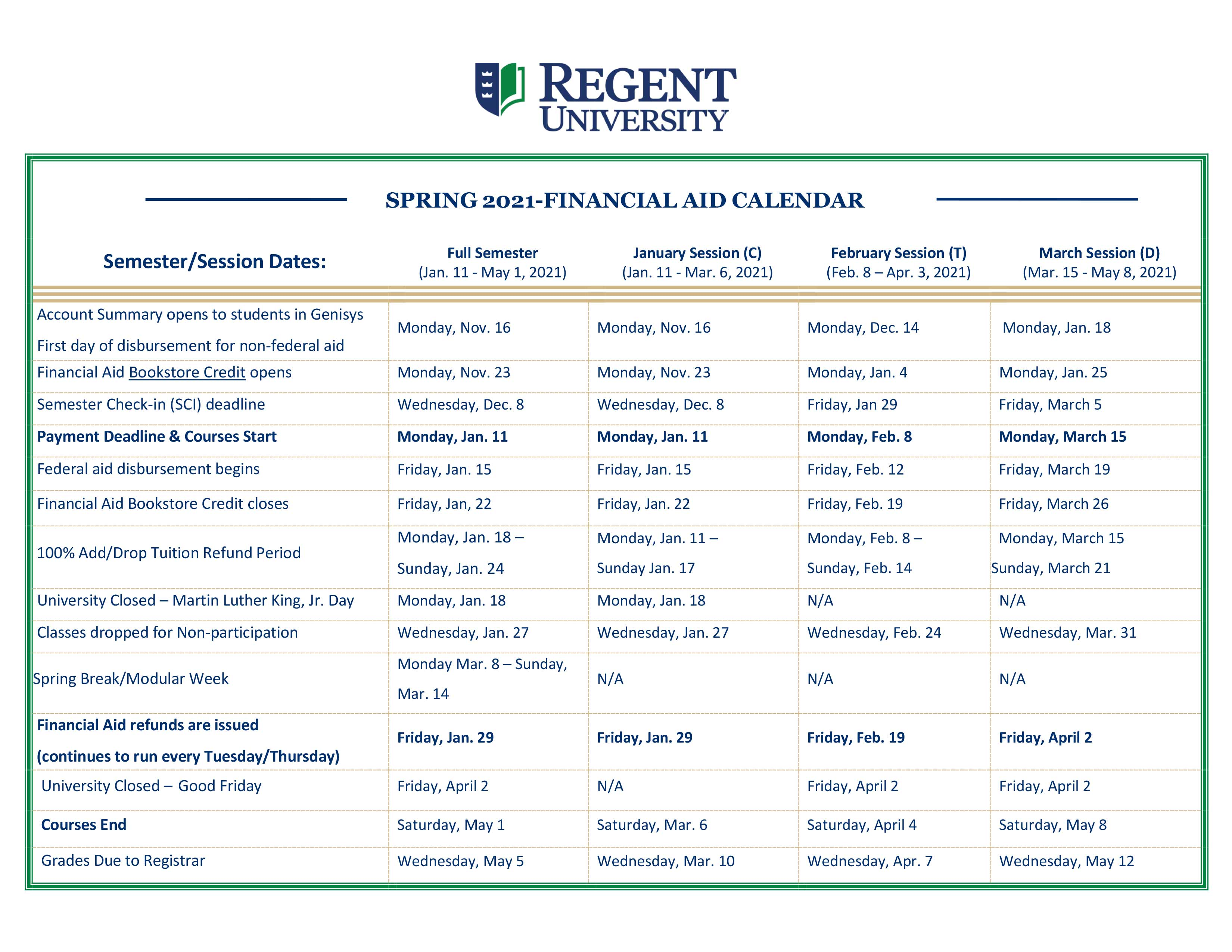 Summer 2019 Financial Aid Calendar