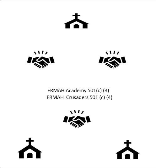 ERMAH Strategic Task Force Illustration