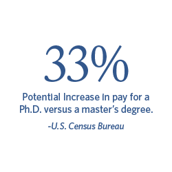 33% Potential increase in pay for a Ph.D. versus a master's degree.   U.S. Census Bureau.