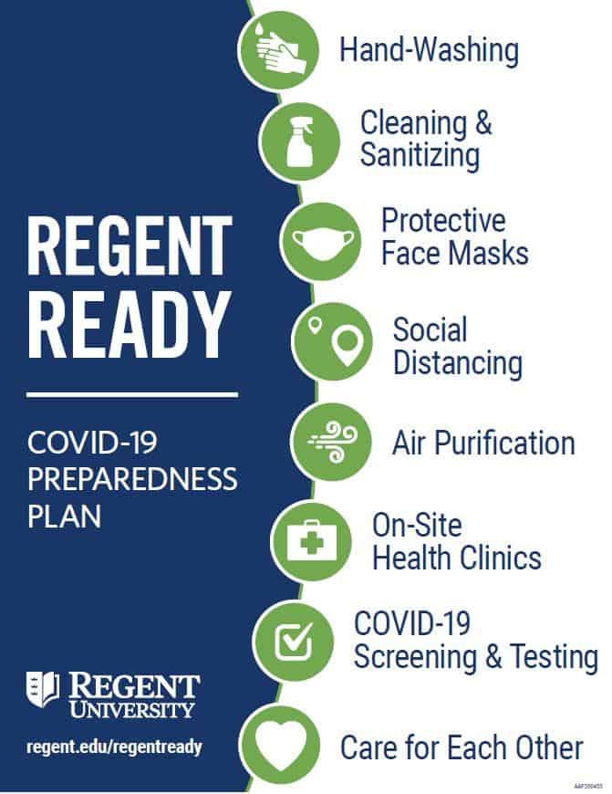 Regent University's Regent Ready: COVID-19 Preparedness Plan includes extensive policies and procedures.