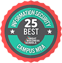 Regent University ranked #19 of 25 Best Cyber and Information Security MBA Degrees for 2021 | Great Business Schools